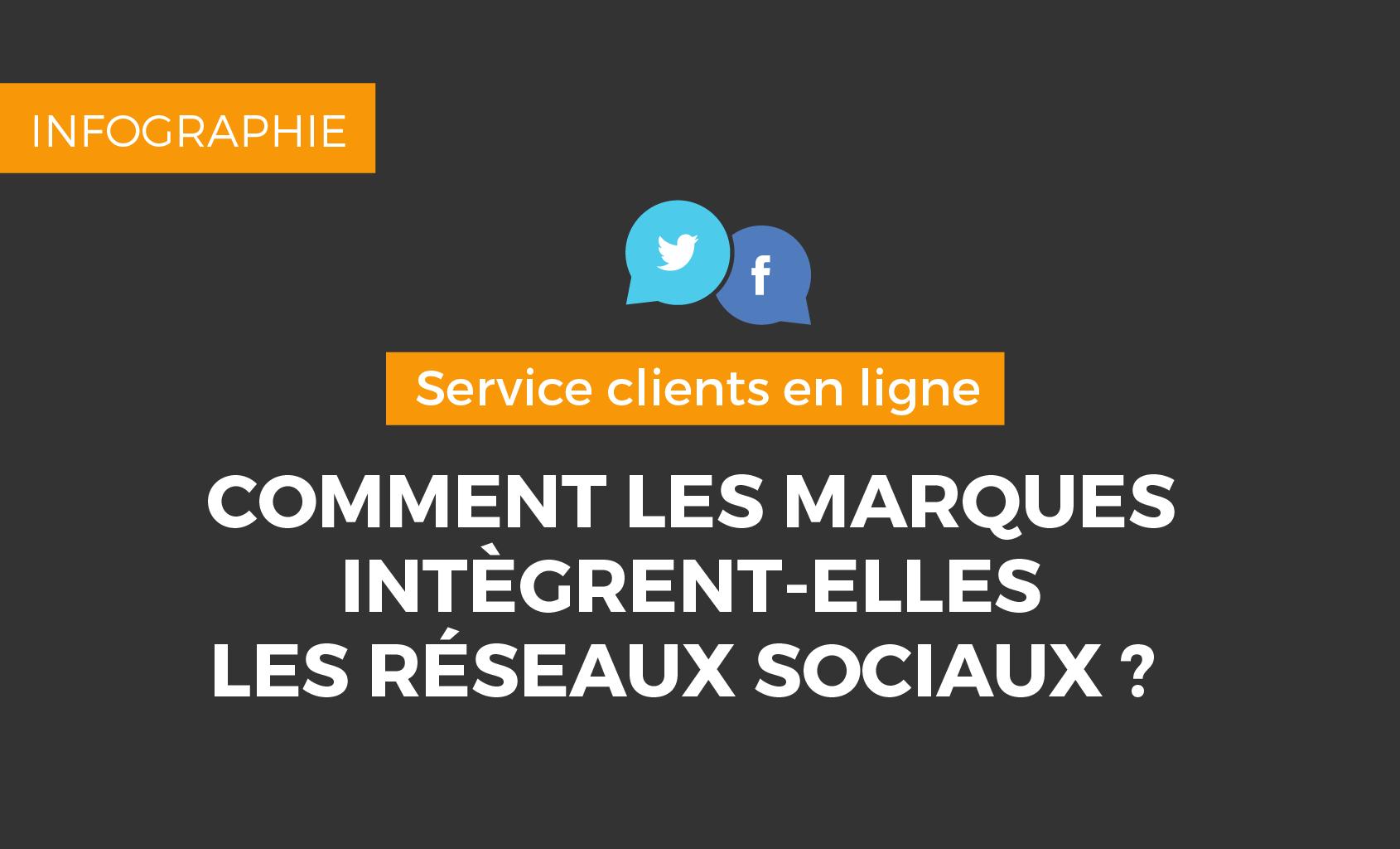 Service Clients : comment les marques intègrent-elles les réseaux sociaux ?