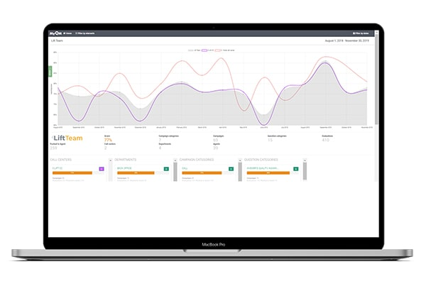 Quality monitoring service client